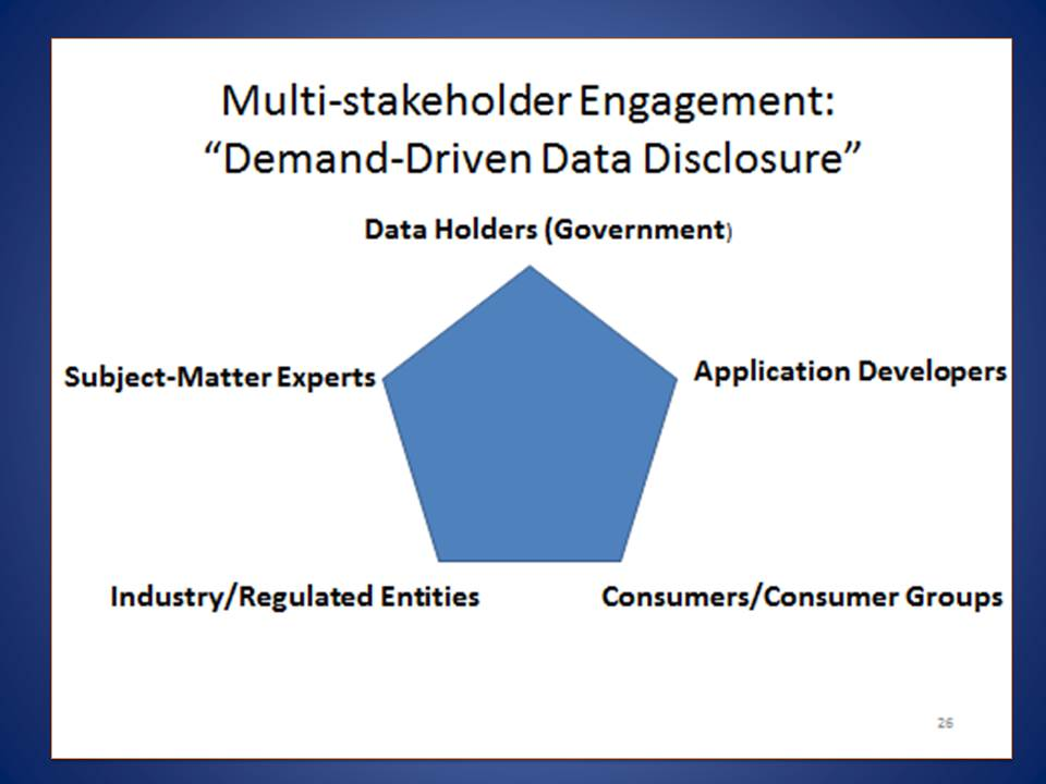 Demand-Driven Open Data