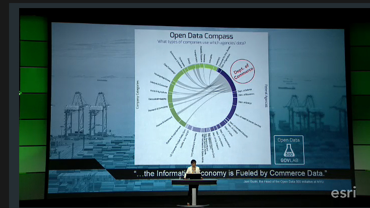 Secy Pritzker with Open Data Compass